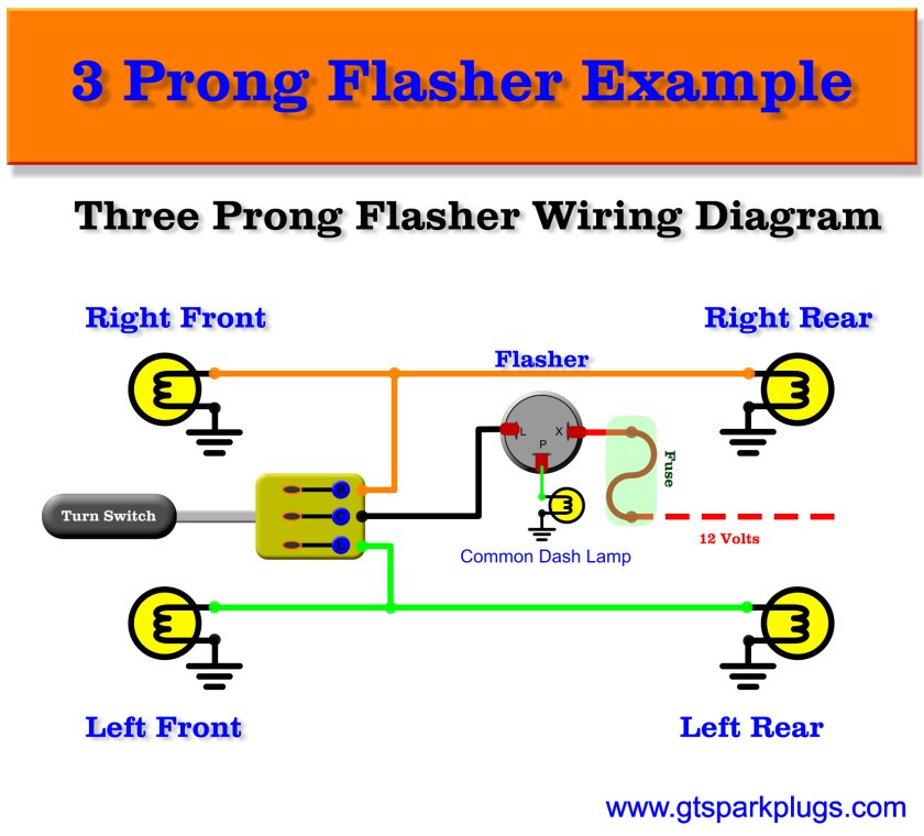 Can You Wire A 3 Prong Flasher Into A 2 Prong System Automotive Flashers Gtsparkplugs Of Can You Wire A 3 Prong Flasher Into A 2 Prong System