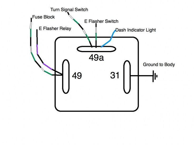 Can You Wire A 3 Prong Flasher Into A 2 Prong System Pin On Automotive Of Can You Wire A 3 Prong Flasher Into A 2 Prong System