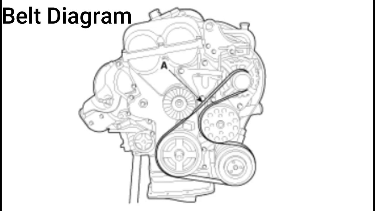 Details Of the 2016 Hyundai Veloster Engine Diagram How to Change Hyundai Veloster Turbo Serpentine Belt Of Details Of the 2016 Hyundai Veloster Engine Diagram
