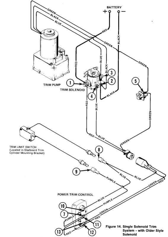 Ditch Witch 3700 Wiring Diagram Diagram] Mercury Trim Pump Wiring Diagram Full Version Hd Quality … Of Ditch Witch 3700 Wiring Diagram