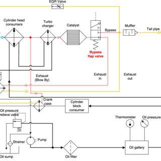 Engine Oil Flow Diagram In Petrol Engine New Lubrication System Configuration-cylinder Head Oil bypass with … Of Engine Oil Flow Diagram In Petrol Engine