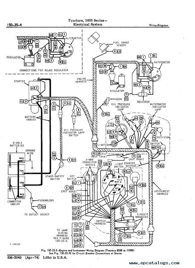 John Deere 150 Wiring John Deere 5000 Series Tractor Sm2040 Service Manual Pdf Of John Deere 150 Wiring
