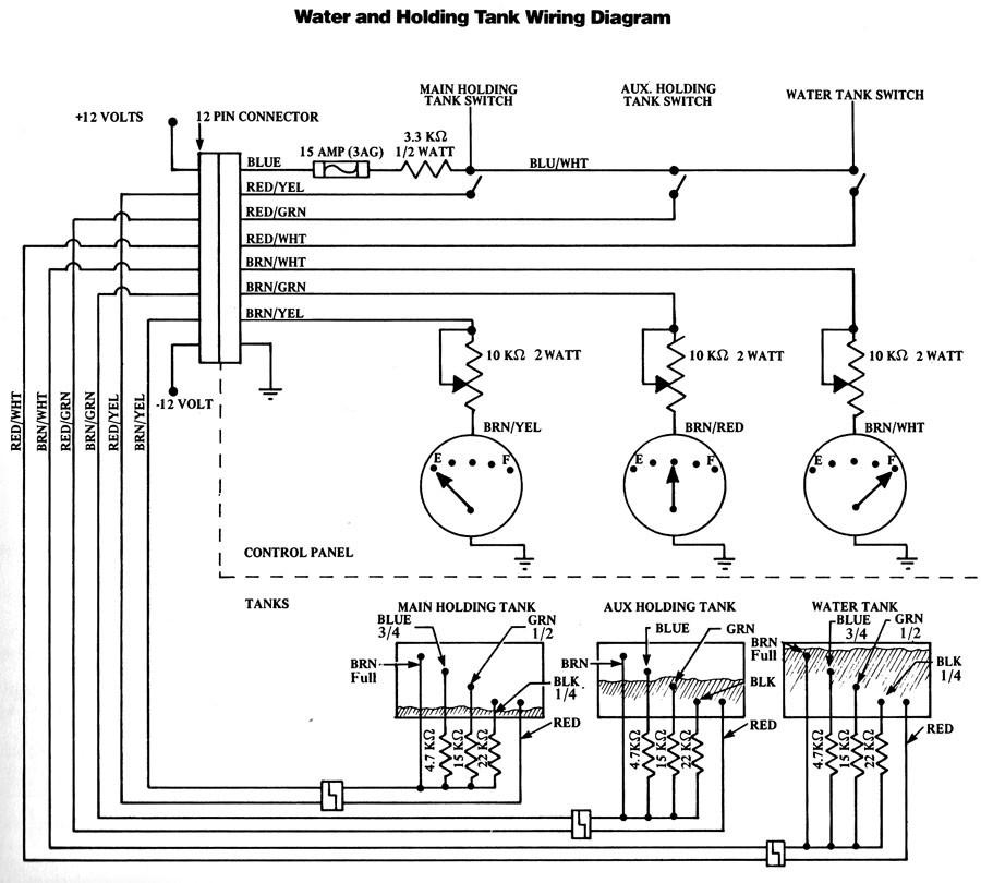 Kib Holding Tank Monitor Wiring Diagram for K21 Diagram] Rv Tank Monitor Wiring Diagram Full Version Hd Quality … Of Kib Holding Tank Monitor Wiring Diagram for K21