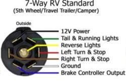 Lance Camper Plug Wiring Diagram 7-way Wiring Configuration for Slide-in Truck Camper Etrailer.com Of Lance Camper Plug Wiring Diagram