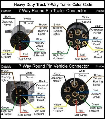 Lance Camper Plug Wiring Diagram Heavy-duty Connector Wiring Diagram Trailer Light Wiring … Of Lance Camper Plug Wiring Diagram