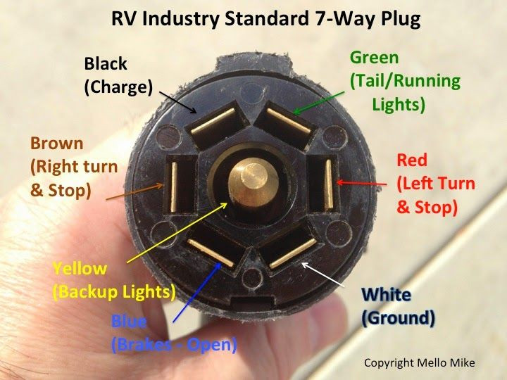 Lance Camper Plug Wiring Diagram In order for A Truck Camper to Be Street Legal It Must Have An … Of Lance Camper Plug Wiring Diagram