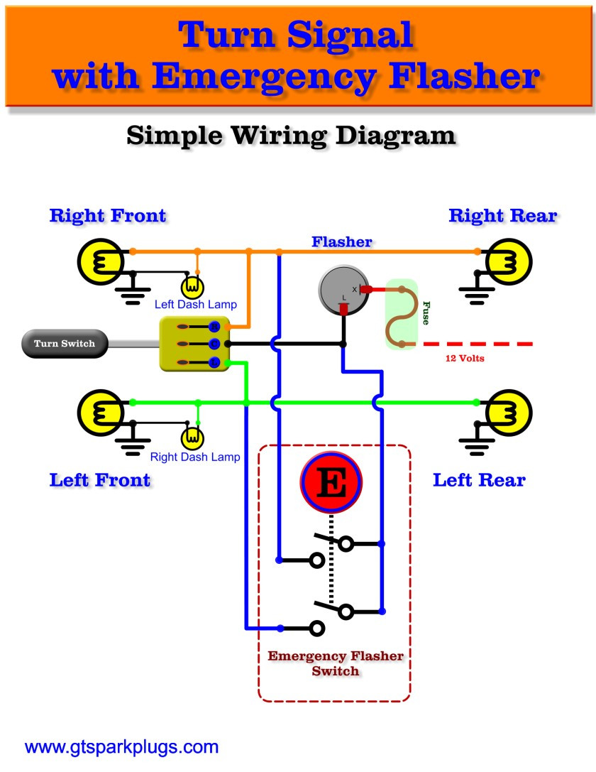 Does A 2 Wire Flasher Have Power On Both Termals Automotive Flashers Gtsparkplugs Of Does A 2 Wire Flasher Have Power On Both Termals