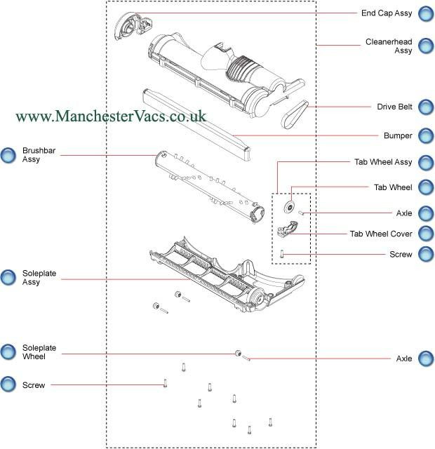 Dyson Dc25 Parts Diagram Dc25 Exploded Diagrams/drawings/schematic Of Dyson Dc25 Parts Diagram