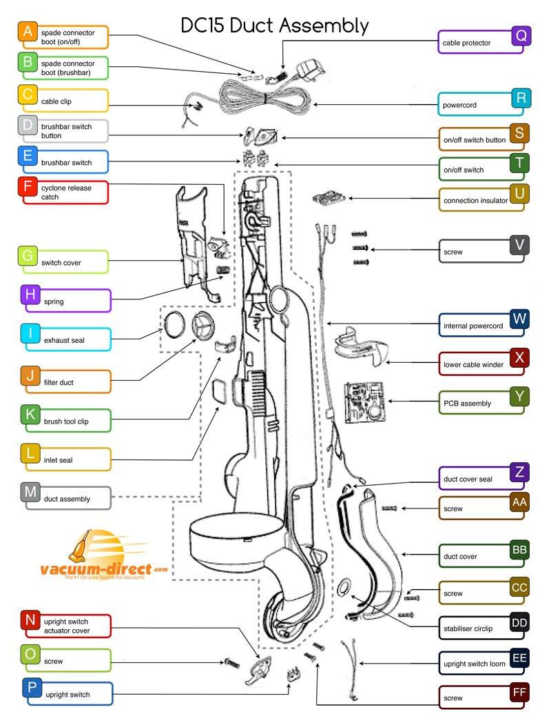 """Dyson Dc25 Parts Diagram Dyson Vacuum Parts – Tagged """"dyson Dc35 Vacuum Parts"""" – Vacuum Direct Of Dyson Dc25 Parts Diagram"""