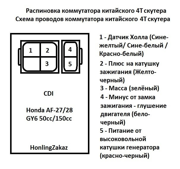 En 125cc распиновка Dc Fired Cdi Unit Ignitor with Variable Angle for Scooter atv Gy6 … Of En 125cc распиновка