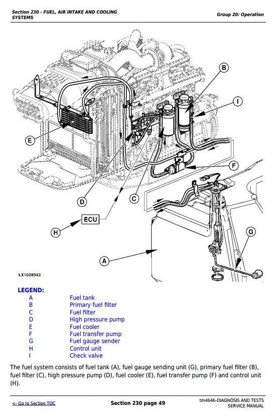 John Deere 6320l Electrical Diagram Tm4646 – John Deere Tractors 6120,6220, 6320,6420, 6120l,6220l … Of John Deere 6320l Electrical Diagram