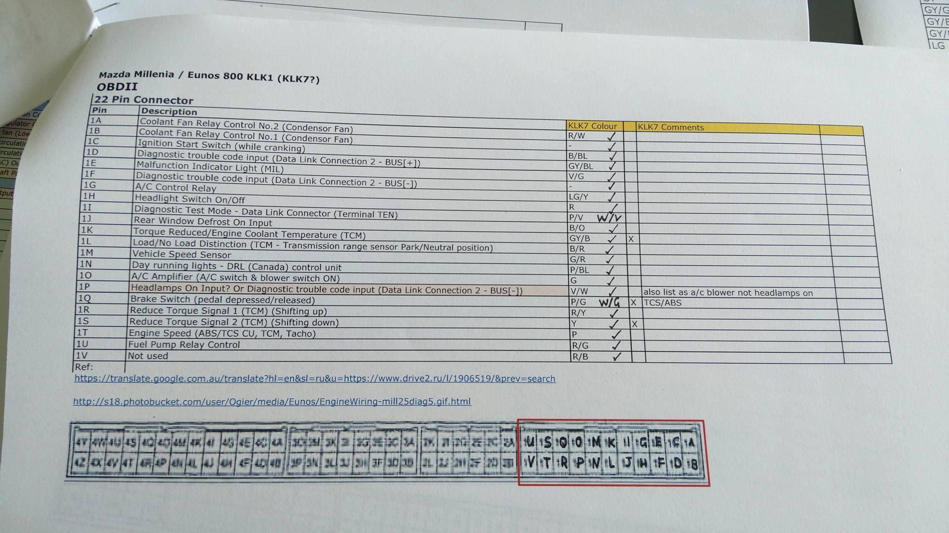 Mazda Mx6 Ecu Diagram Ecu Pinouts, Schematics.'94/5 Mx6 / Pgt – Obdi and 95/6 & 97/8 … Of Mazda Mx6 Ecu Diagram
