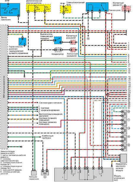Mazda Mx6 Ecu Diagram Mazda 626 Wiring Diagrams – Car Electrical Wiring Diagram Of Mazda Mx6 Ecu Diagram
