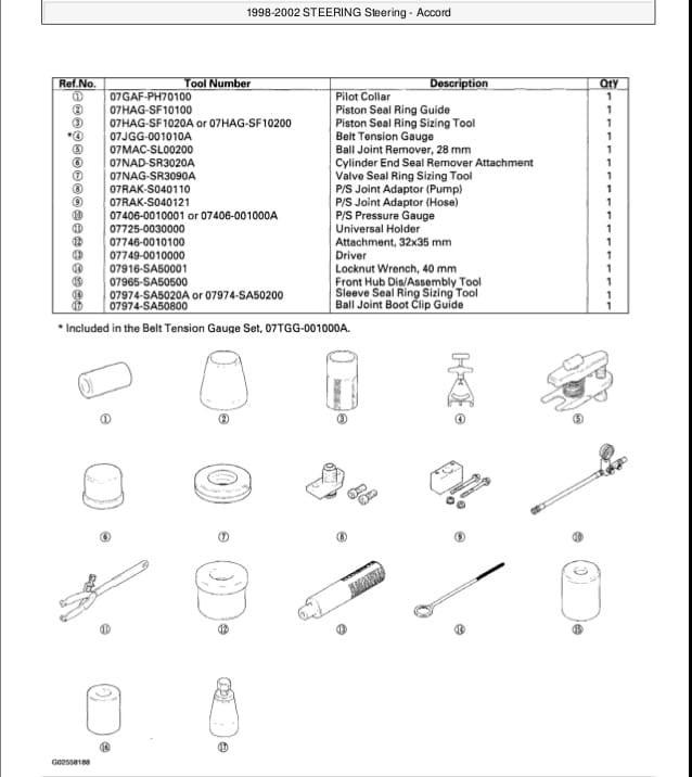 Removing 2000 Honda Accord Master Cylinder Diagram 2000 Honda Accord Service Repair Manual Of Removing 2000 Honda Accord Master Cylinder Diagram