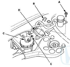 Removing 2000 Honda Accord Master Cylinder Diagram Honda Accord: Clutch Master Cylinder Replacement – Clutch … Of Removing 2000 Honda Accord Master Cylinder Diagram