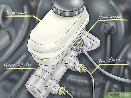 Removing 2000 Honda Accord Master Cylinder Diagram How to Replace A Master Cylinder: 6 Steps (with Pictures) Of Removing 2000 Honda Accord Master Cylinder Diagram