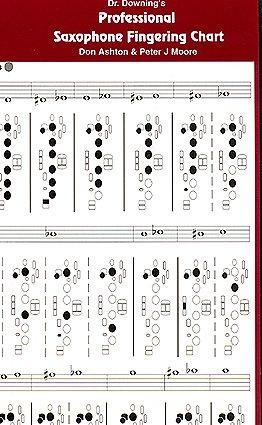 Saxophone Fingering Charts Doctor Downing Books Alto Sax Fingering Chart – John Packer Of Saxophone Fingering Charts