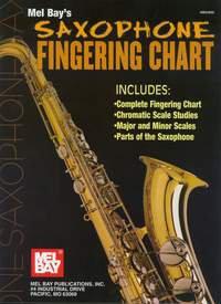 Saxophone Fingering Charts Saxophone Fingering Chart Of Saxophone Fingering Charts