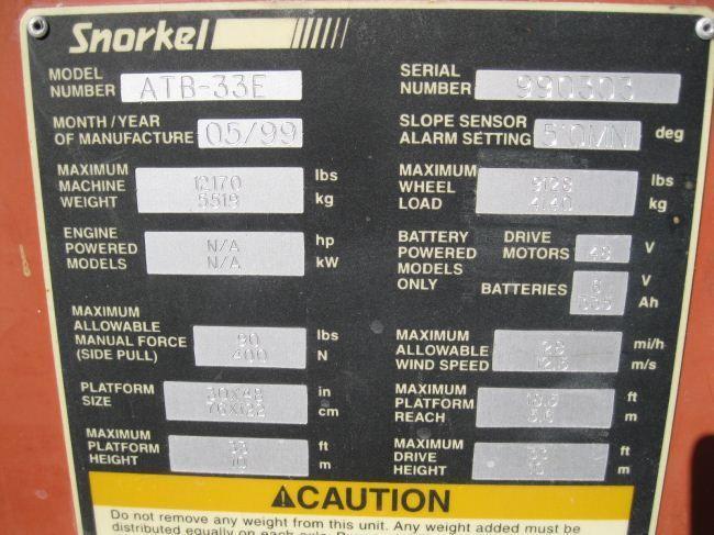 Snorkel Lift Wiring Diagram atb – 33e 1999 Snorkel atb-33e Boom Lift Of Snorkel Lift Wiring Diagram atb – 33e