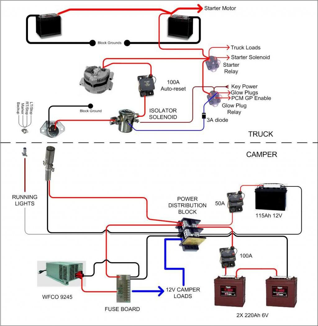 Truck Camper Wiring Diagram Rv Converter Wiring Diagram In Camper Plug Battery Images … Of Truck Camper Wiring Diagram