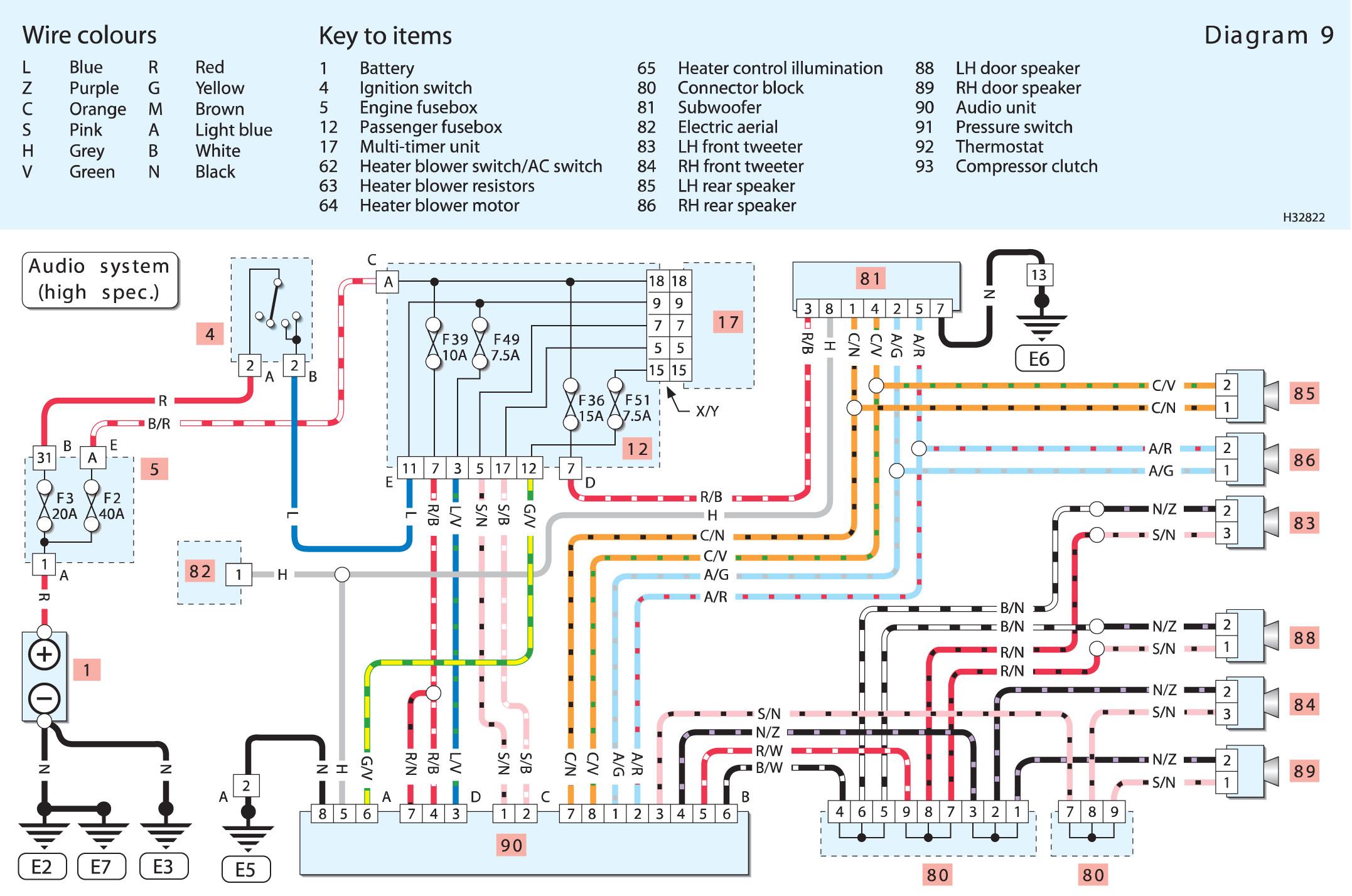 Uno Fiet Car Wiring Diagram] Fiat Punto Mk2 Haynes Wiring Diagram Full Version Hd … Of Uno Fiet Car Wiring