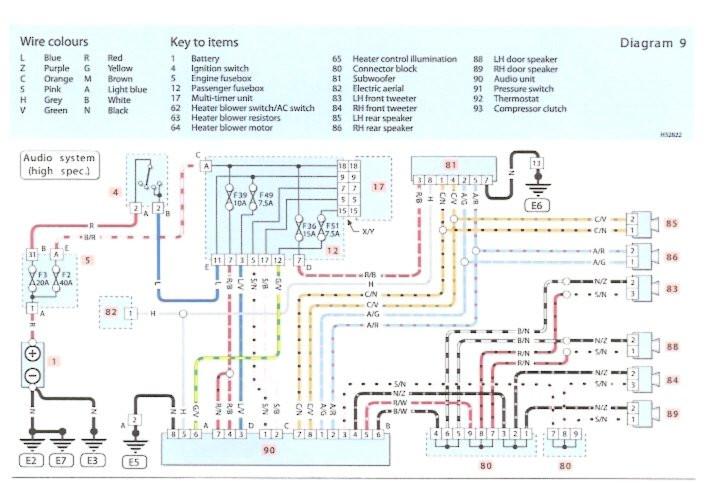 Uno Fiet Car Wiring Diagram] Wiring Diagram Fiat Premio Full Version Hd Quality Fiat … Of Uno Fiet Car Wiring