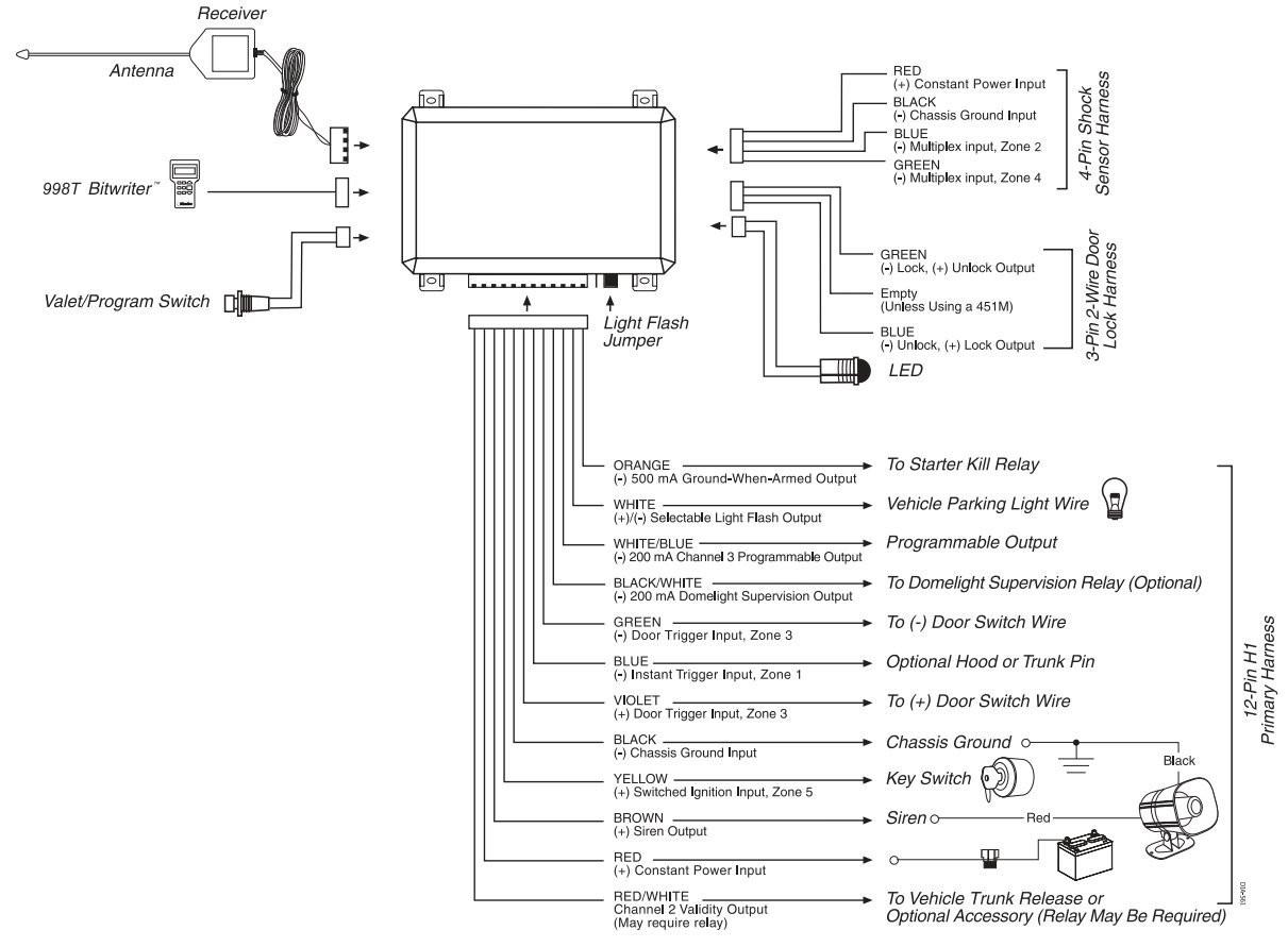 Viper 5706v Manual Pdf Diagram] 556u Viper Alarm Cables Diagram Full Version Hd Quality … Of Viper 5706v Manual Pdf