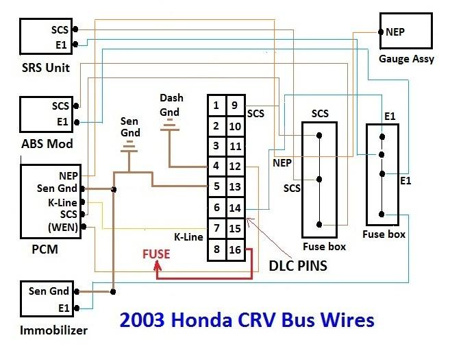 Wiring Diagram Honda Crv 2003 2.4l 2021 Fix On 2003 Honda Crv 2.4l No Start with Good Mechanical is A ...