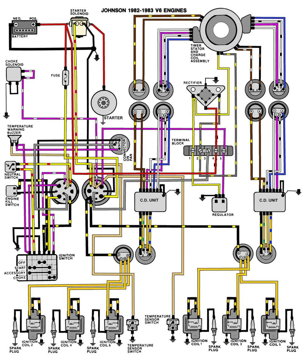 Wiring Diagrams 4 Stroke Motor Diagram] 1990 Yamaha Outboard Wiring Diagram Full Version Hd … Of Wiring Diagrams 4 Stroke Motor