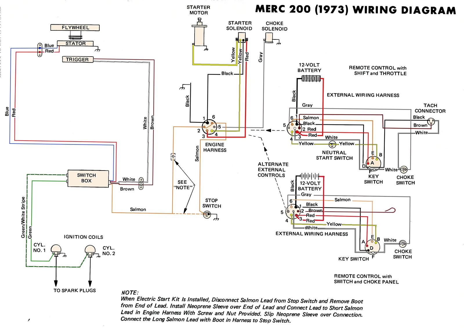 Wiring Diagrams 4 Stroke Motor Diagram] Mercury 4 Stroke Wiring Diagram Full Version Hd Quality … Of Wiring Diagrams 4 Stroke Motor