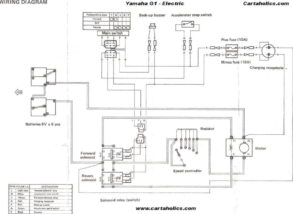 Wiring for 1988 Golf Cart C Diagram] 90 Yamaha Golf Cart Wiring Diagram Full Version Hd … Of Wiring for 1988 Golf Cart C