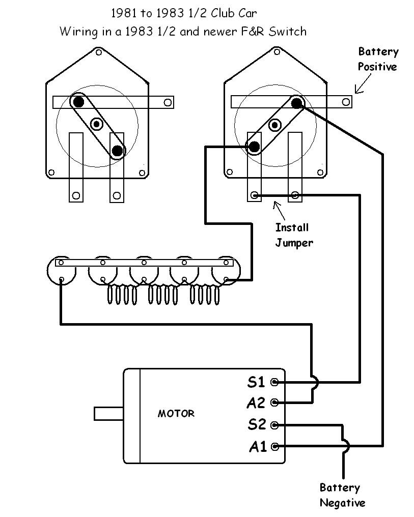 Wiring for 1988 Golf Cart C Diagram] Club Car F R Switch Wiring Diagram Full Version Hd … Of Wiring for 1988 Golf Cart C