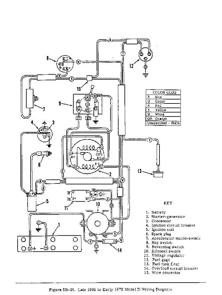 Wiring for 1988 Golf Cart C Diagram] Ezgo Golf Cart Wiring Diagram 1980 Full Version Hd … Of Wiring for 1988 Golf Cart C