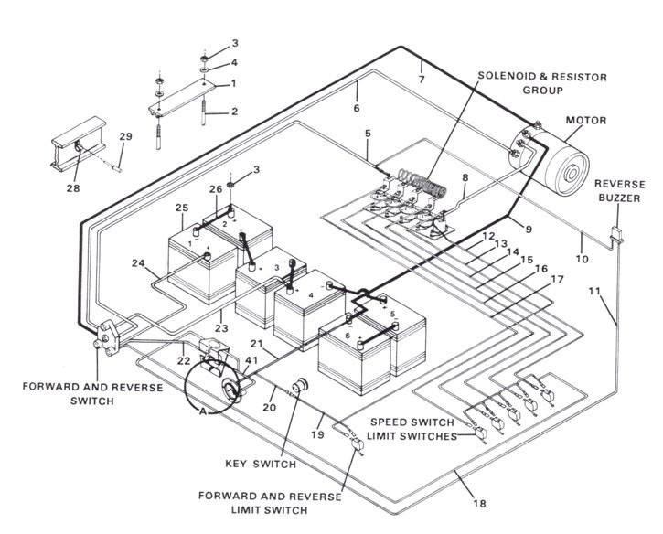 Wiring for 1988 Golf Cart C Diagram] Golf Cart Club Car 36v Wiring Diagram Full Version Hd … Of Wiring for 1988 Golf Cart C